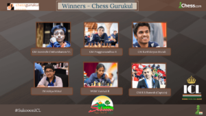 Chess Gurukul won the Sukoon Indian Chess League