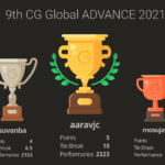 Aarav won the 9th Chess Gurukul Global Advanced for US Students