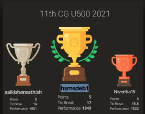 Deb wins the 11th Chess Gurukul U500 for Indian Students